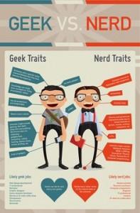 geek vs nerd