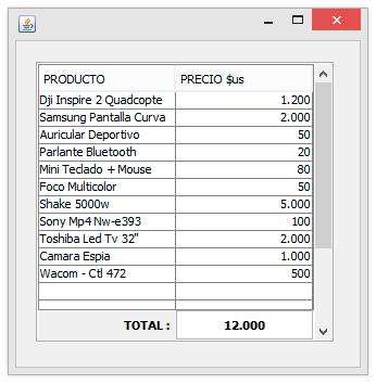 agregar totales a jtable