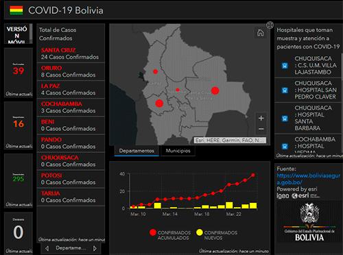 Mapa Covid Bolivia